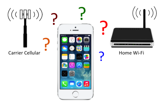 Cellular data vs. home data