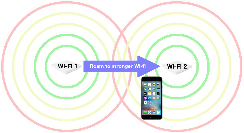 good wi-fi